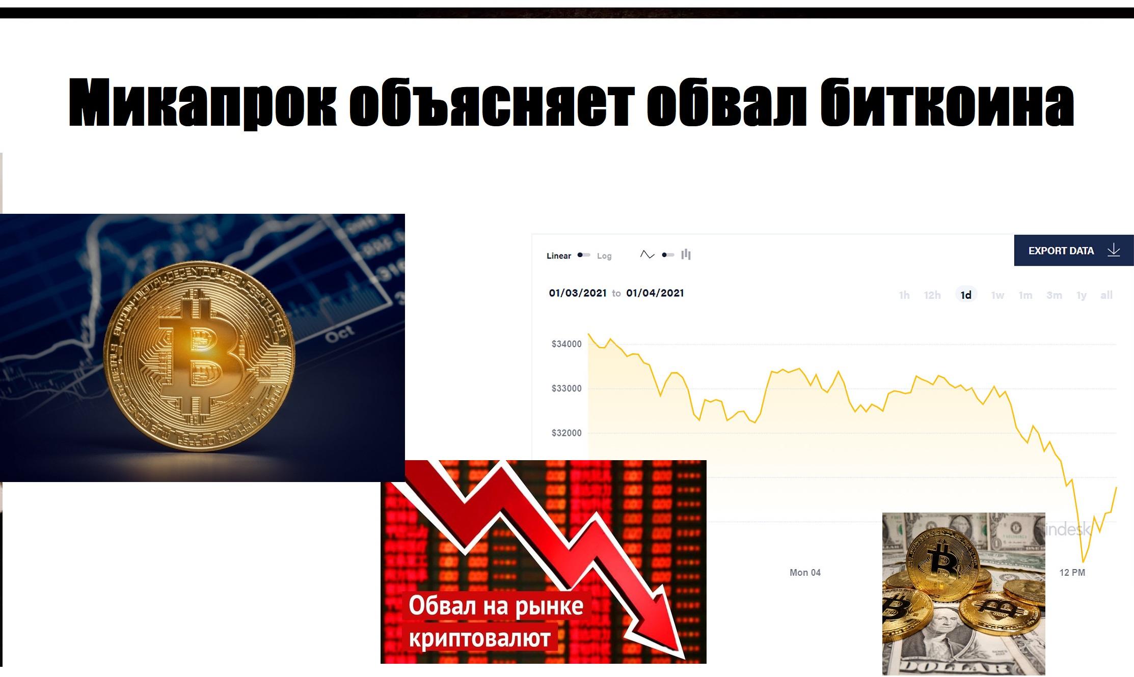 Почему биткоин резко упал?