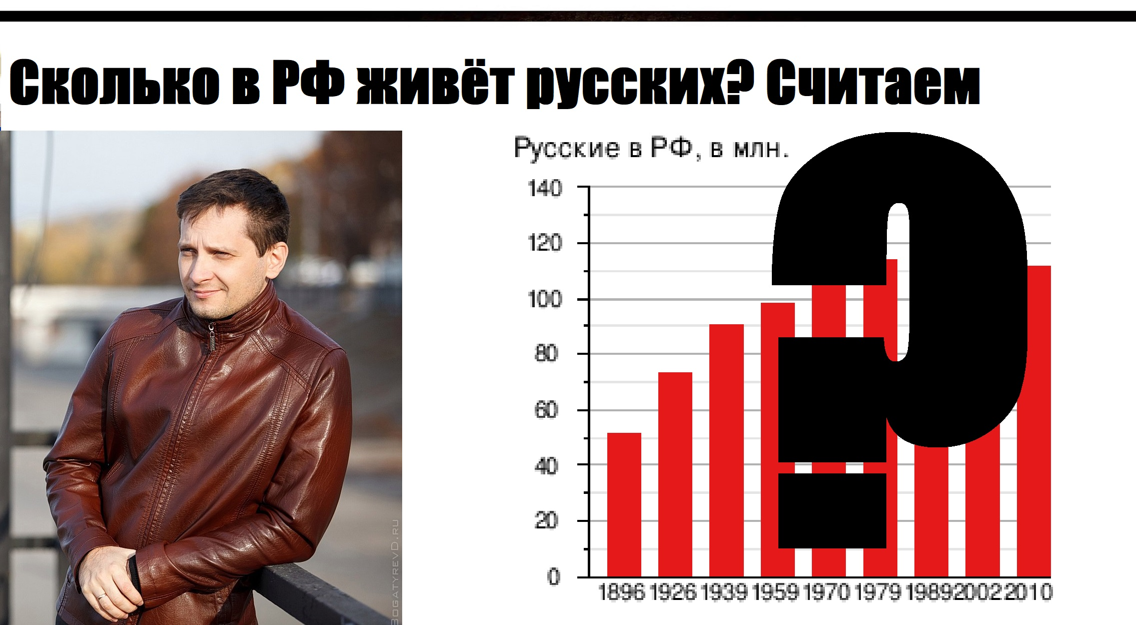 Сколько русских в РФ