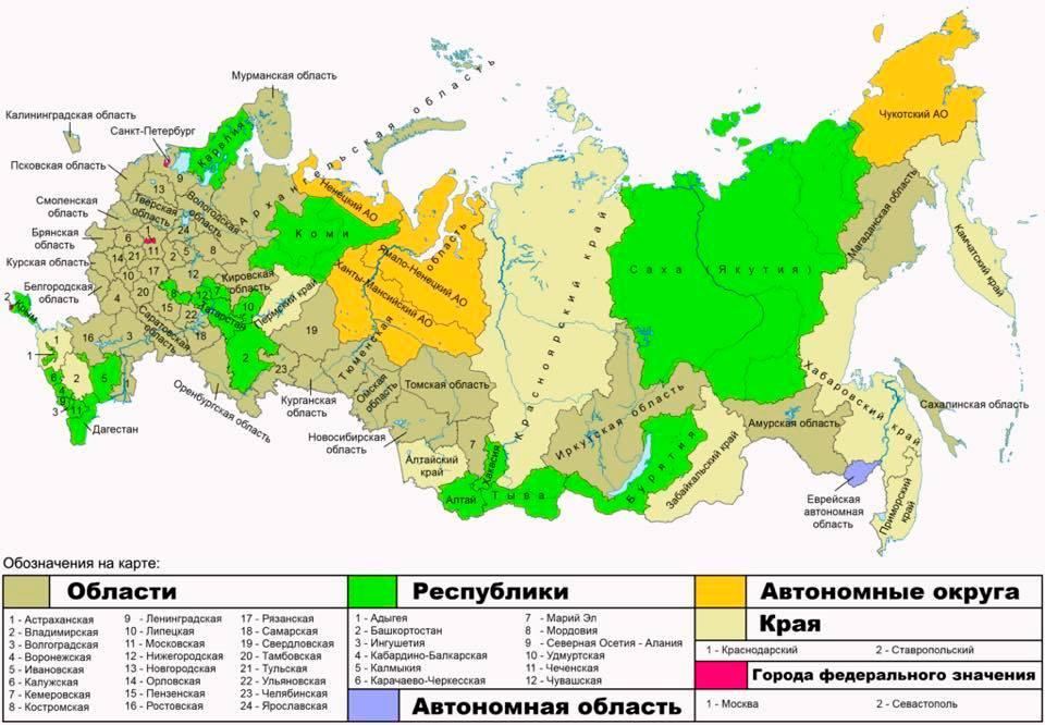 Сепаратизм в РФ