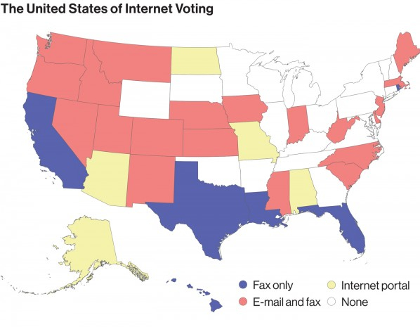 Какие штаты можно считать колеблющимися
