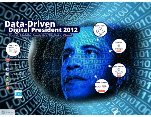 Президент Обама big data