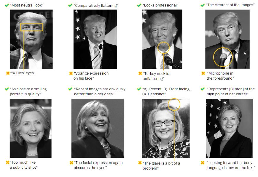 Выборы в США.