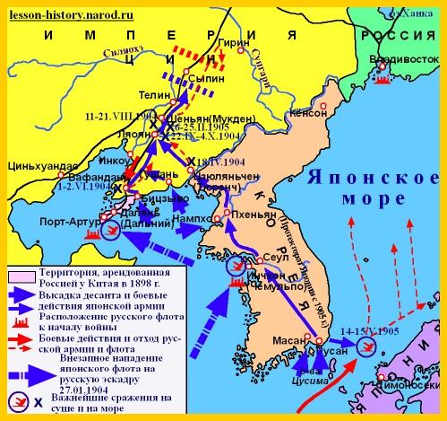Русско-японская война. Действия флотов