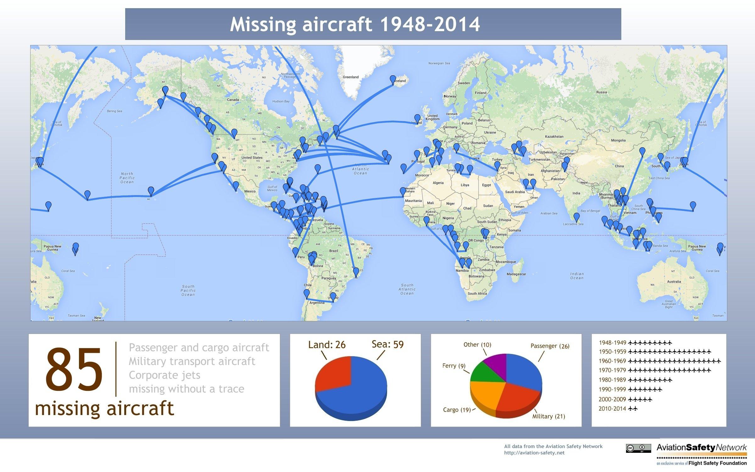 С 1948 года 85 самолетов просто пропали без вести